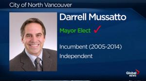 BC Civic Election: Darrell Mussatto re-elected in City of North Vancouver